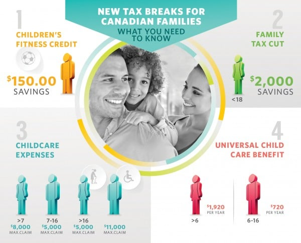 HRB-Infographic-FamilyTax2-FBOOK