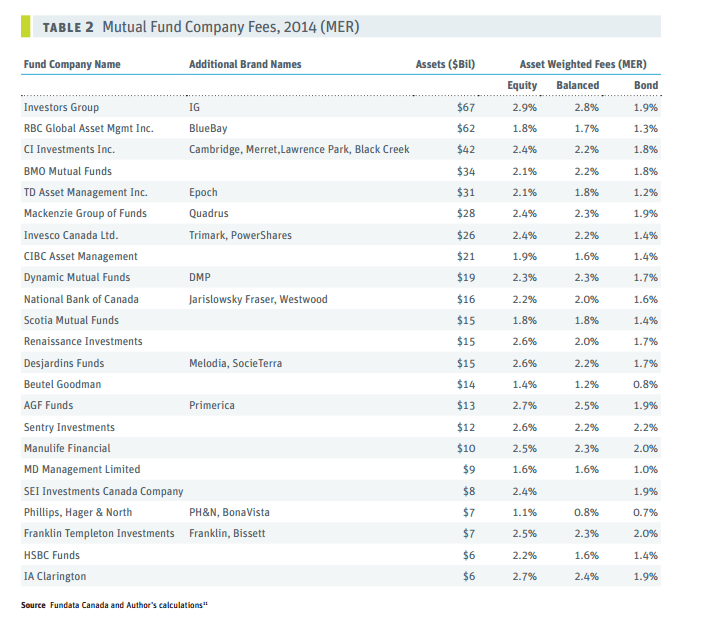 Mutual_fund_fees