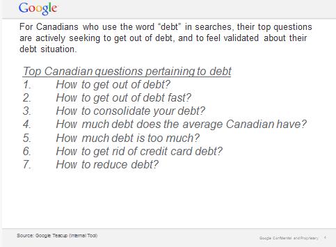 Google-Debt