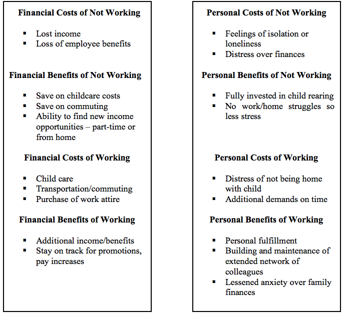 Cost of starting a family