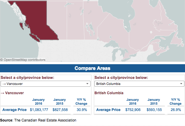 Vancouver average home price 2016