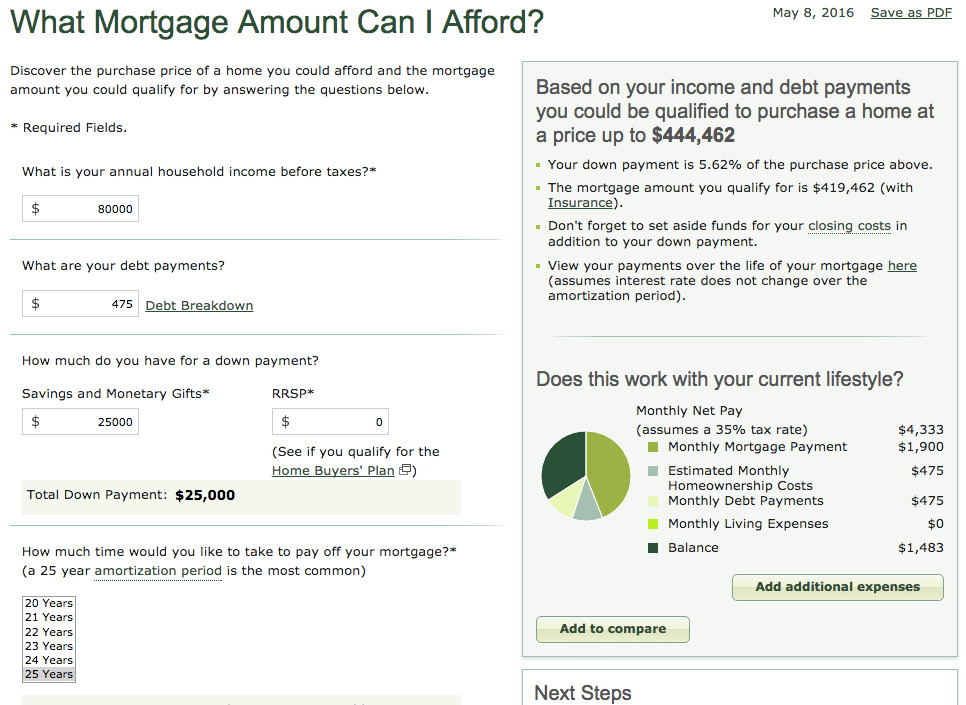 What can i afford for a house loan 28 images how much for Where can i get a loan for a house