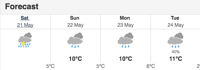 May long weekend weather