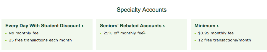 TD Minimum Chequing Account