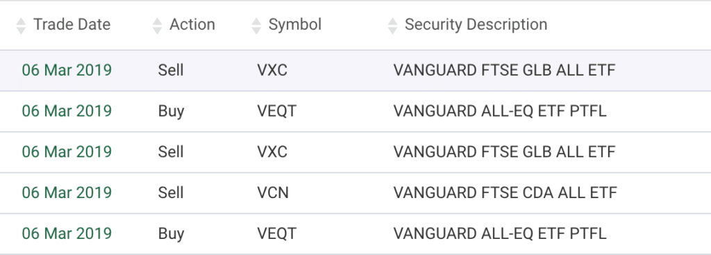 Vanguard All Equity ETF (VEQT): My New One-Ticket Investing