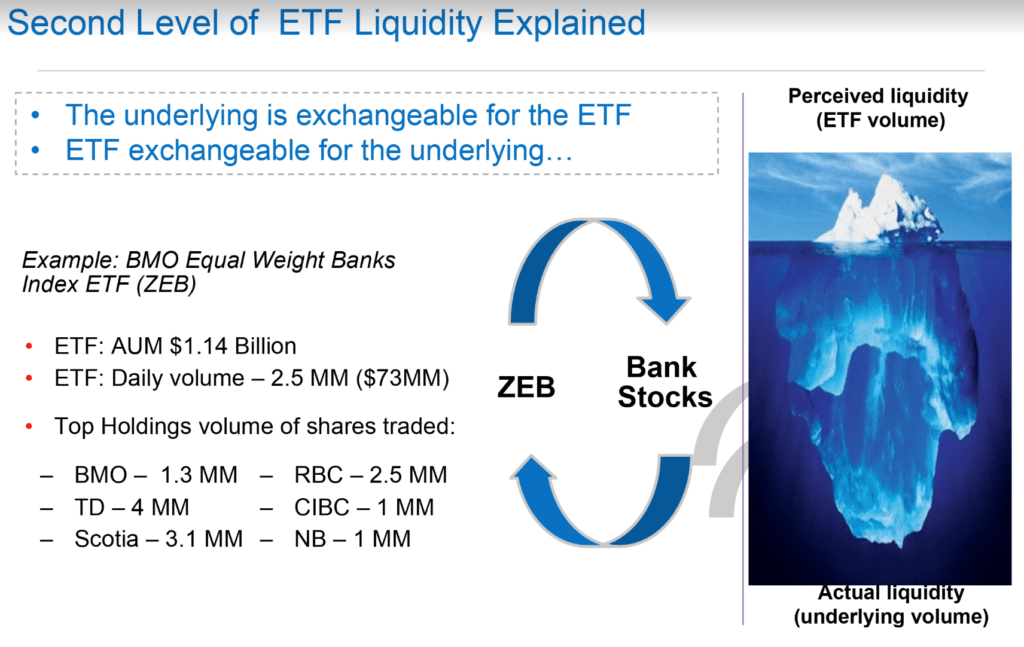 Second Layer Of ETF Liquidity